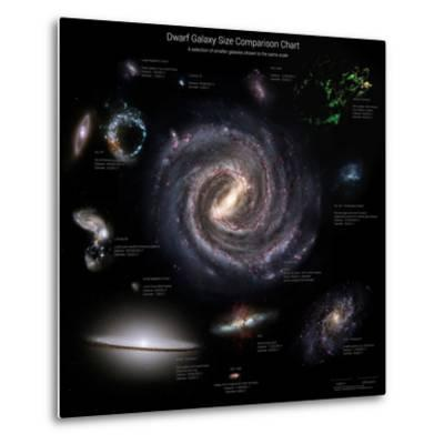 Galaxy Sizes Compared to Ic 1101, the Largest known Galaxy--Metal Print