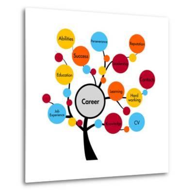 Career Tree-ronstik-Metal Print