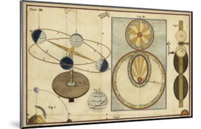 Distance of Sun, Moon and Planets-James Ferguson-Mounted Art Print