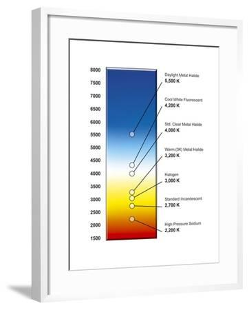 Light Bulb Colour Temperature Spectrum-Henning Dalhoff-Framed Photographic Print