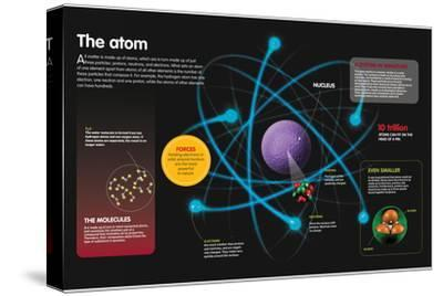 Infographic About the Components of the Atom and How They Can Be Combined--Stretched Canvas Print