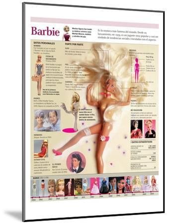 Infografía De La Muñeca Barbie, Su Historia Y Evolución--Mounted Poster