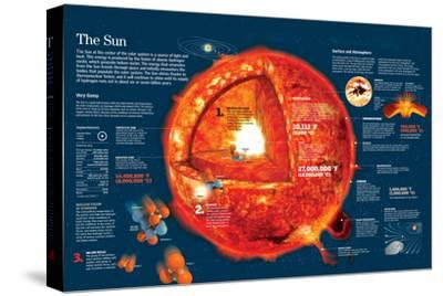 Infographic About the Characteristics of the Sun and Chemical Reactions in its Core--Stretched Canvas Print