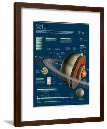 Infographic Saturn, the Least Dense of All the Planets--Framed Poster