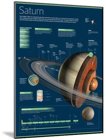 Infographic Saturn, the Least Dense of All the Planets--Mounted Poster
