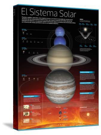 Infografía Del Sistema Solar: Planetas Que Lo Conforman, Órbitas De Los Mismos Y Más Aspectos--Stretched Canvas Print