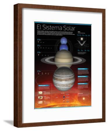 Infografía Del Sistema Solar: Planetas Que Lo Conforman, Órbitas De Los Mismos Y Más Aspectos--Framed Poster