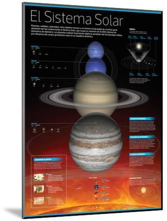Infografía Del Sistema Solar: Planetas Que Lo Conforman, Órbitas De Los Mismos Y Más Aspectos--Mounted Poster