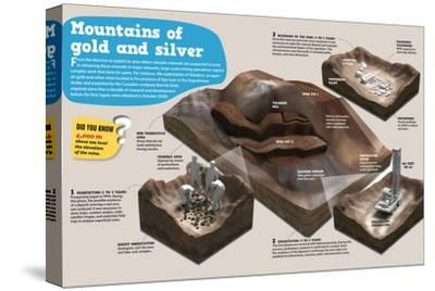"Infographic on ""Veladero Mine"", Mine of Gold and Silver in San Juan (Argentine Andes)--Stretched Canvas Print"