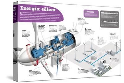 Infografía Sobre La Energía Eólica, Una De Las Energías Renovables Más Prometedoras--Stretched Canvas Print