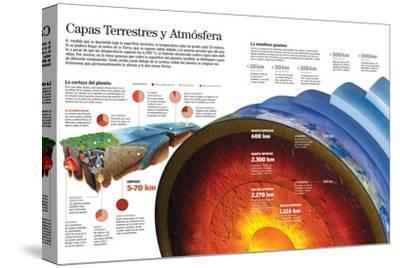 Infografía De Las Capas De La Tierra Y La Atmósfera Y De La Composición De La Corteza Terrestre--Stretched Canvas Print