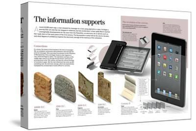 Infographic on the Evolution of Media Throughout the Humanity History--Stretched Canvas Print