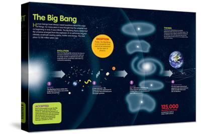 Infographic About the Theory of the Big Bang That Gave Birth to the Universe--Stretched Canvas Print