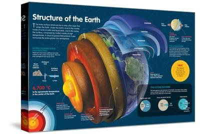 Infographic of the Various Layers of the Earth and the Atmosphere--Stretched Canvas Print