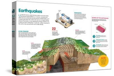 Infographic About the Earthquakes, How They Originate and its Measuring--Stretched Canvas Print