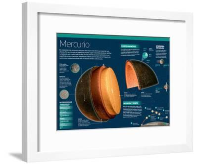 Infografía De Mercurio, El Planeta Más Cercano Al Sol--Framed Poster