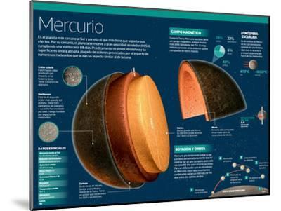 Infografía De Mercurio, El Planeta Más Cercano Al Sol--Mounted Poster