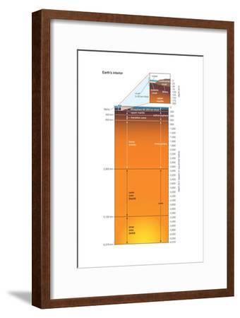 Earth Interior, Crust, Mantle, Core, Earth Sciences-Encyclopaedia Britannica-Framed Art Print