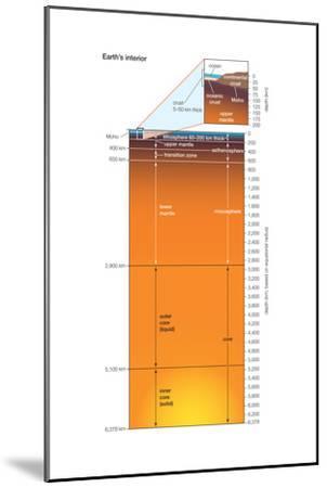 Earth Interior, Crust, Mantle, Core, Earth Sciences-Encyclopaedia Britannica-Mounted Art Print