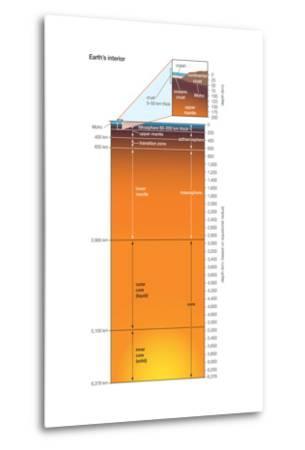 Earth Interior, Crust, Mantle, Core, Earth Sciences-Encyclopaedia Britannica-Metal Print