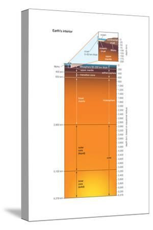 Earth Interior, Crust, Mantle, Core, Earth Sciences-Encyclopaedia Britannica-Stretched Canvas Print