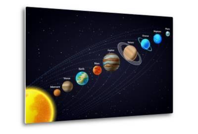 Solar System Astronomy Banner-Macrovector-Metal Print