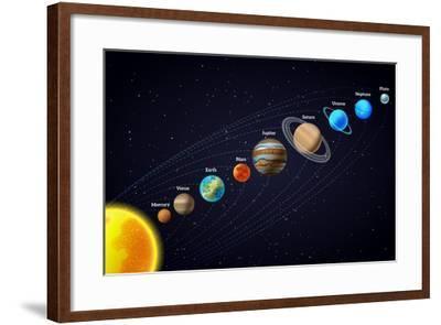 Solar System Astronomy Banner-Macrovector-Framed Art Print