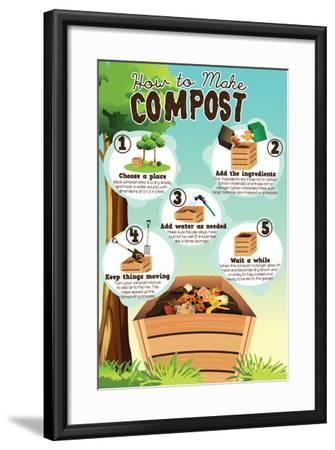 A Vector Illustration of How to Make Compost Infographic-Artisticco LLC-Framed Art Print
