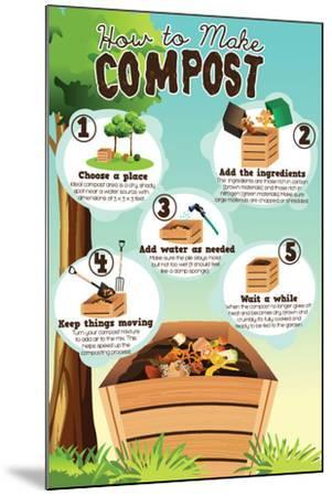 A Vector Illustration of How to Make Compost Infographic-Artisticco LLC-Mounted Art Print