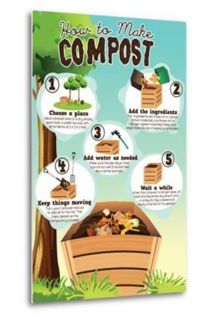 A Vector Illustration of How to Make Compost Infographic-Artisticco LLC-Metal Print