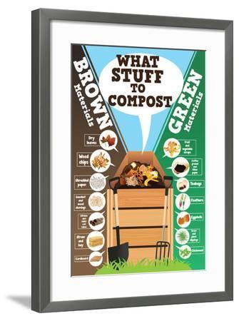 A Vector Illustration of What Stuff to Compost Infographic-Artisticco LLC-Framed Art Print