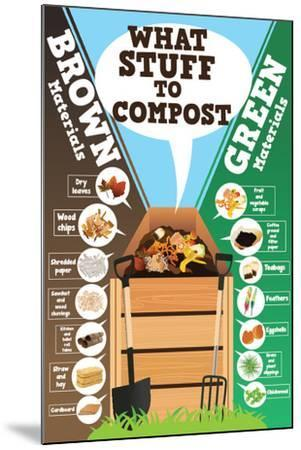 A Vector Illustration of What Stuff to Compost Infographic-Artisticco LLC-Mounted Art Print