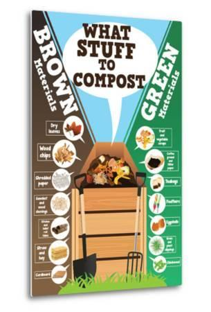A Vector Illustration of What Stuff to Compost Infographic-Artisticco LLC-Metal Print