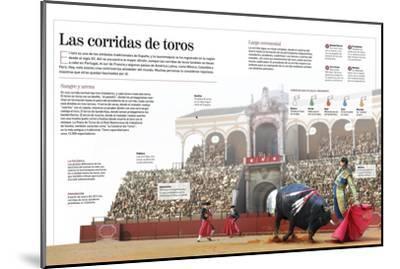 Infografía Acerca De La Tradicional Corrida De Toros, Especialmente En España--Mounted Poster