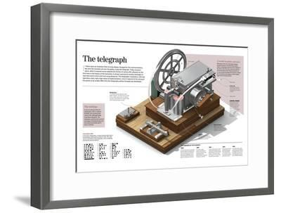 Infographic of the Telegraph, More Than 170 Years Ago Changed Communication and Societies--Framed Poster