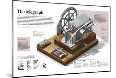 Infographic of the Telegraph, More Than 170 Years Ago Changed Communication and Societies--Mounted Poster
