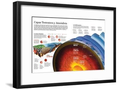 Infografía De Las Capas De La Tierra Y La Atmósfera Y De La Composición De La Corteza Terrestre--Framed Poster