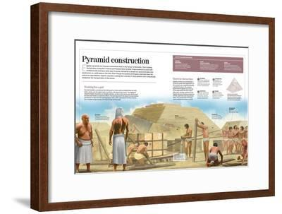 Infographic About Egyptian Pyramids (2500 BC)--Framed Poster