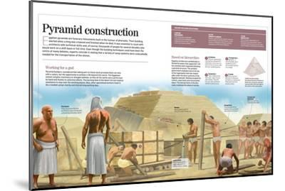 Infographic About Egyptian Pyramids (2500 BC)--Mounted Poster