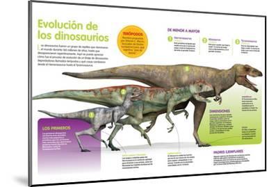 Infografía Que Muestra La Evolución De Los Dinosaurios a Lo Largo De La Era Mesozoica--Mounted Poster