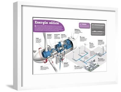 Infografía Sobre La Energía Eólica, Una De Las Energías Renovables Más Prometedoras--Framed Poster