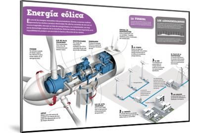 Infografía Sobre La Energía Eólica, Una De Las Energías Renovables Más Prometedoras--Mounted Poster