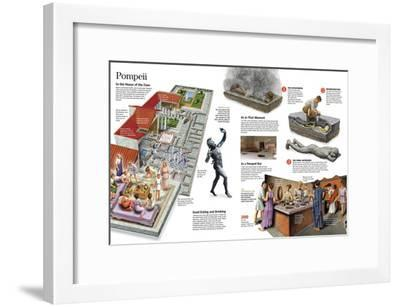 Infographic About Everyday Life in the Roman City of Pompeii--Framed Poster