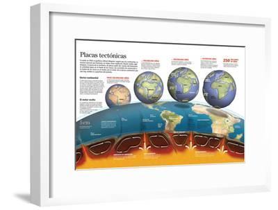 Infografía Sobre Las Placas Tectónicas. Formación De Los Continentes Y Océanos Actuales--Framed Poster