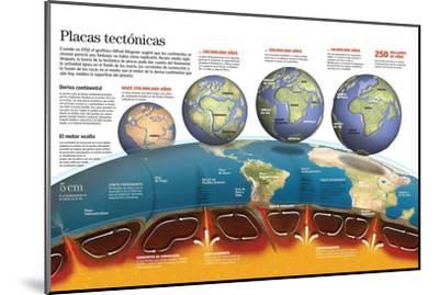 Infografía Sobre Las Placas Tectónicas. Formación De Los Continentes Y Océanos Actuales--Mounted Poster