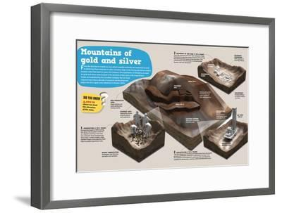 "Infographic on ""Veladero Mine"", Mine of Gold and Silver in San Juan (Argentine Andes)--Framed Poster"