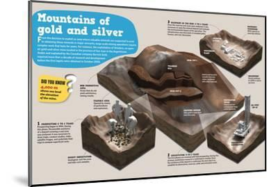 "Infographic on ""Veladero Mine"", Mine of Gold and Silver in San Juan (Argentine Andes)--Mounted Poster"