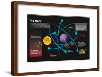 Infographic About the Components of the Atom and How They Can Be Combined--Framed Poster