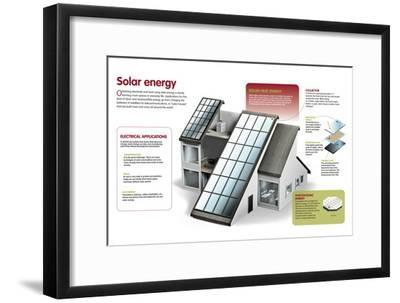 Infographic About the Use of Solar Power to Generate Electricity and Heat at a Domestic Level--Framed Poster