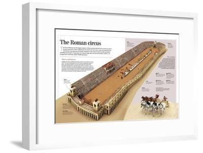 Infographic About the Charioteer Combats in the Roman Circus Maximus--Framed Poster